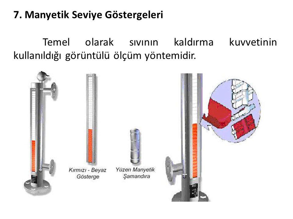 7. Manyetik Seviye Göstergeleri
