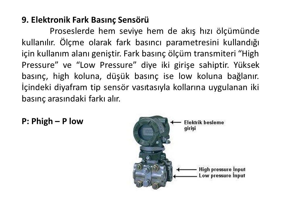 9. Elektronik Fark Basınç Sensörü
