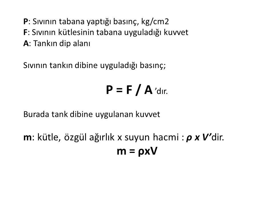 P: Sıvının tabana yaptığı basınç, kg/cm2