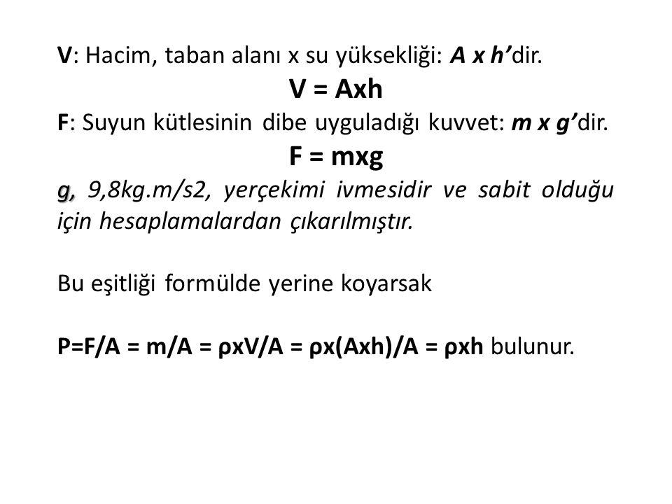 V = Axh F = mxg V: Hacim, taban alanı x su yüksekliği: A x h'dir.
