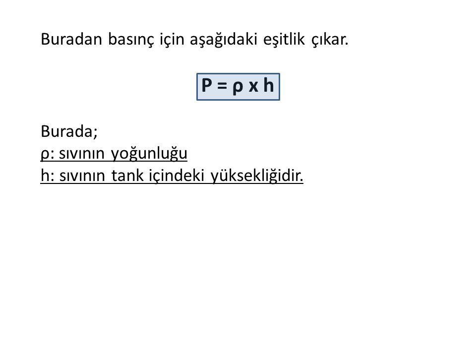 P = ρ x h Buradan basınç için aşağıdaki eşitlik çıkar. Burada;