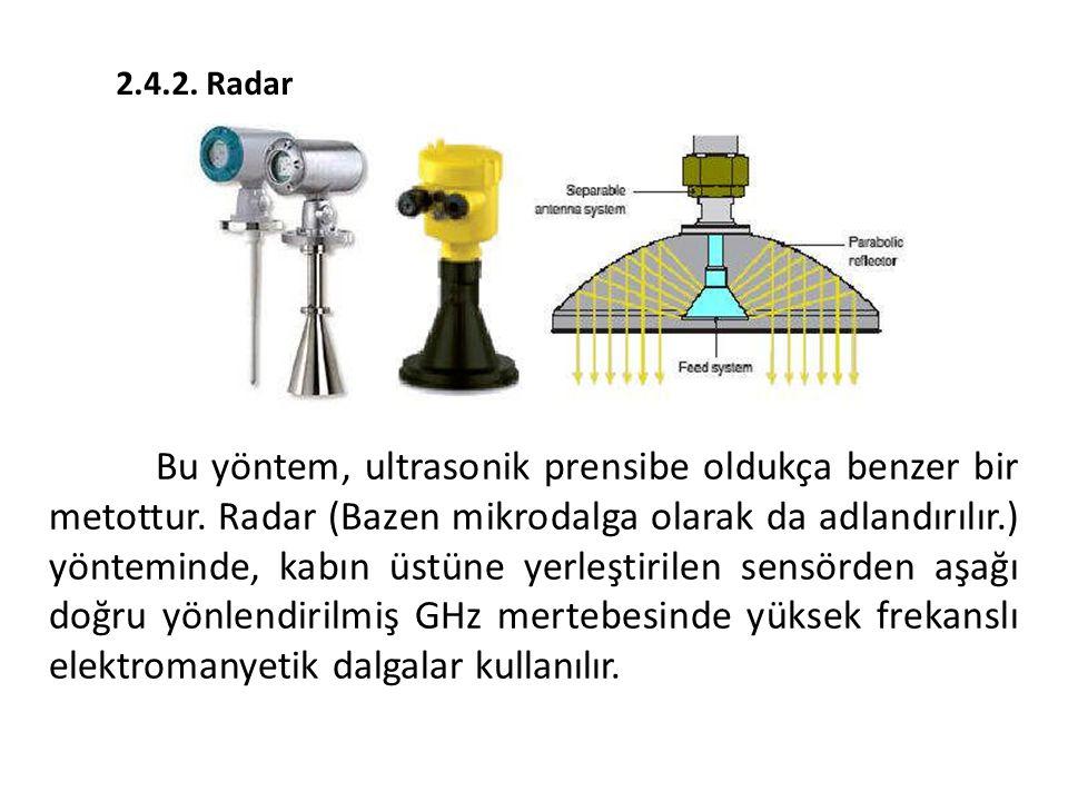 2.4.2. Radar