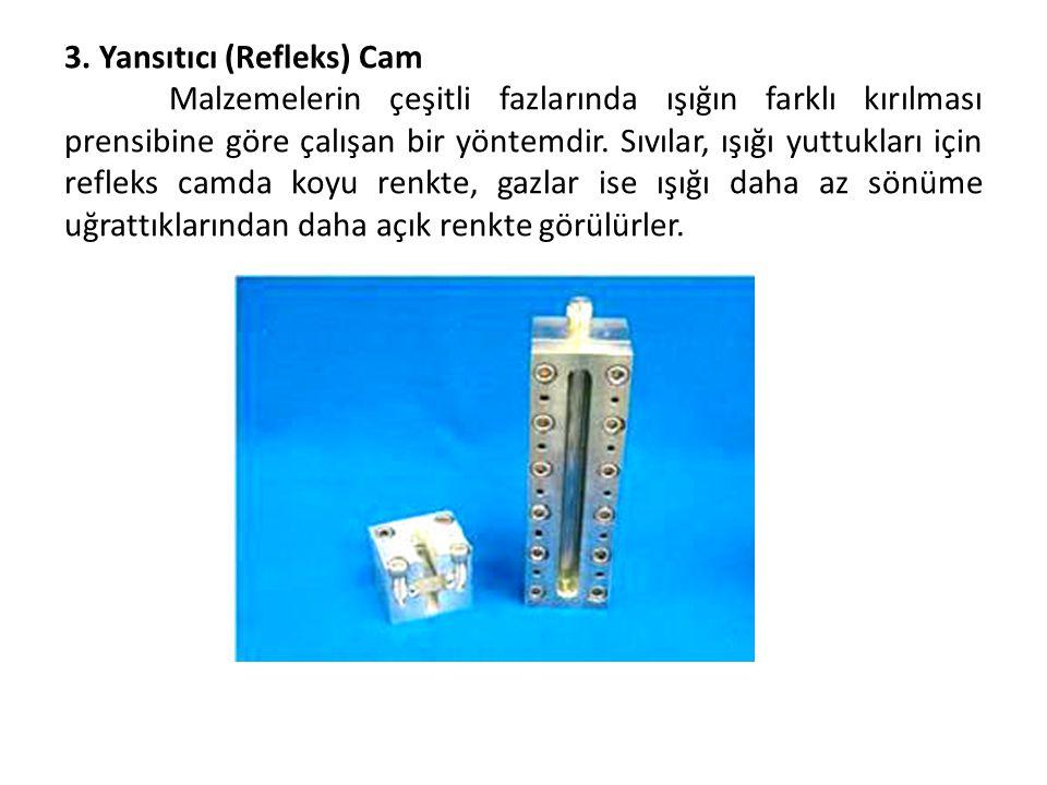 3. Yansıtıcı (Refleks) Cam