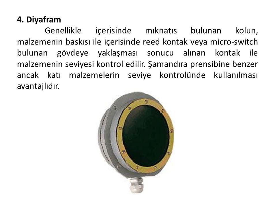 4. Diyafram