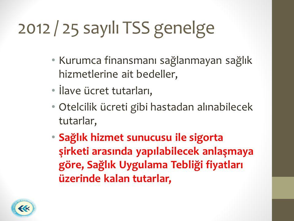 2012 / 25 sayılı TSS genelge Kurumca finansmanı sağlanmayan sağlık hizmetlerine ait bedeller, İlave ücret tutarları,