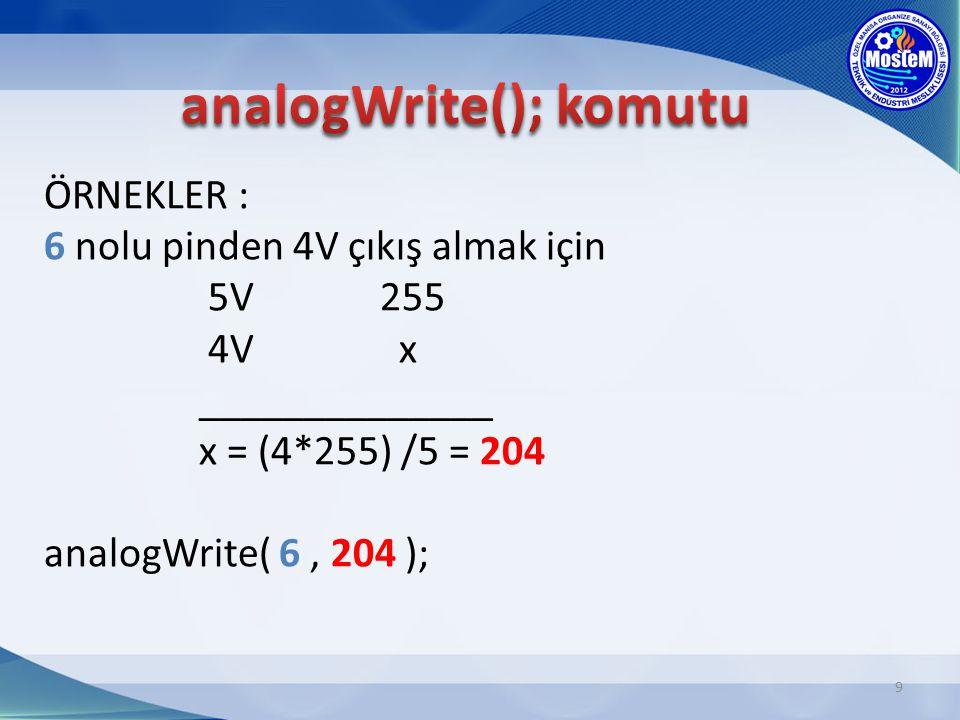 analogWrite(); komutu