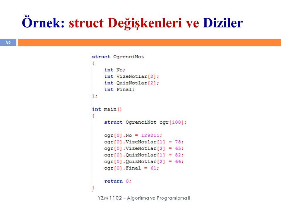 Örnek: struct Değişkenleri ve Diziler