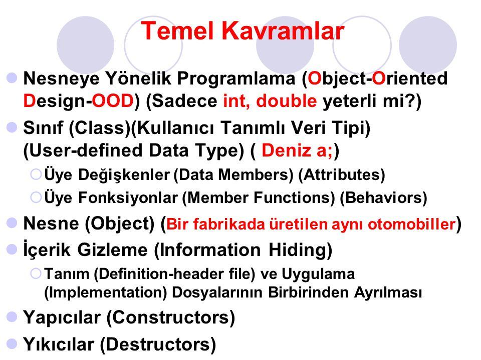 Temel Kavramlar Nesneye Yönelik Programlama (Object-Oriented Design-OOD) (Sadece int, double yeterli mi )