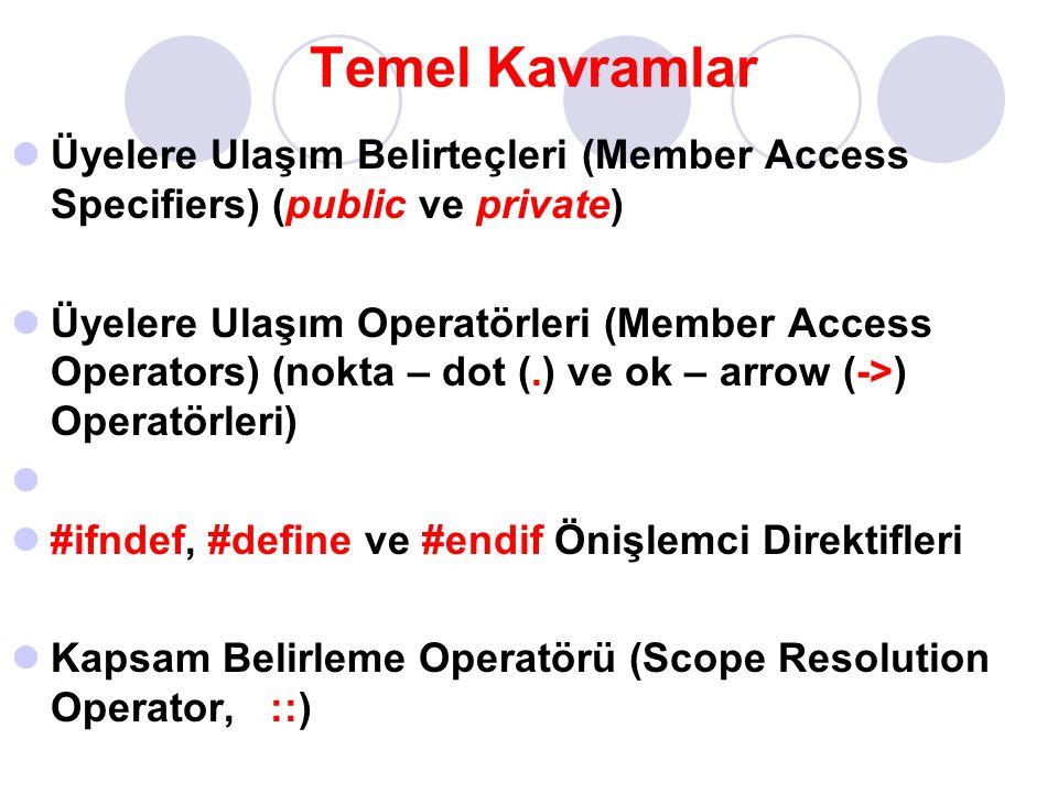 Temel Kavramlar Üyelere Ulaşım Belirteçleri (Member Access Specifiers) (public ve private)