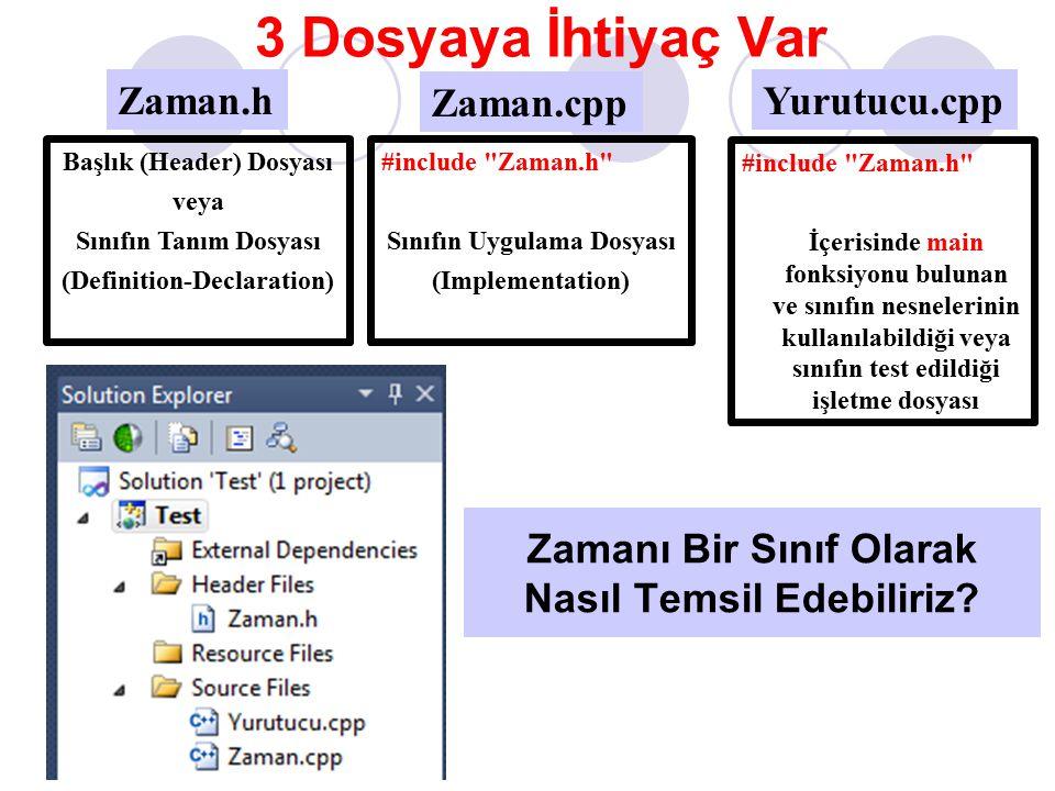 3 Dosyaya İhtiyaç Var Zaman.h Zaman.cpp Yurutucu.cpp
