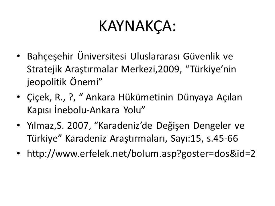KAYNAKÇA: Bahçeşehir Üniversitesi Uluslararası Güvenlik ve Stratejik Araştırmalar Merkezi,2009, Türkiye'nin jeopolitik Önemi