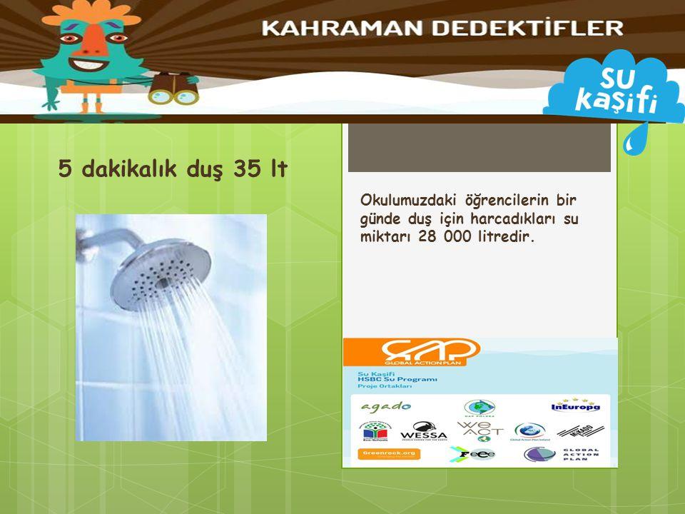 5 dakikalık duş 35 lt Okulumuzdaki öğrencilerin bir günde duş için harcadıkları su miktarı 28 000 litredir.