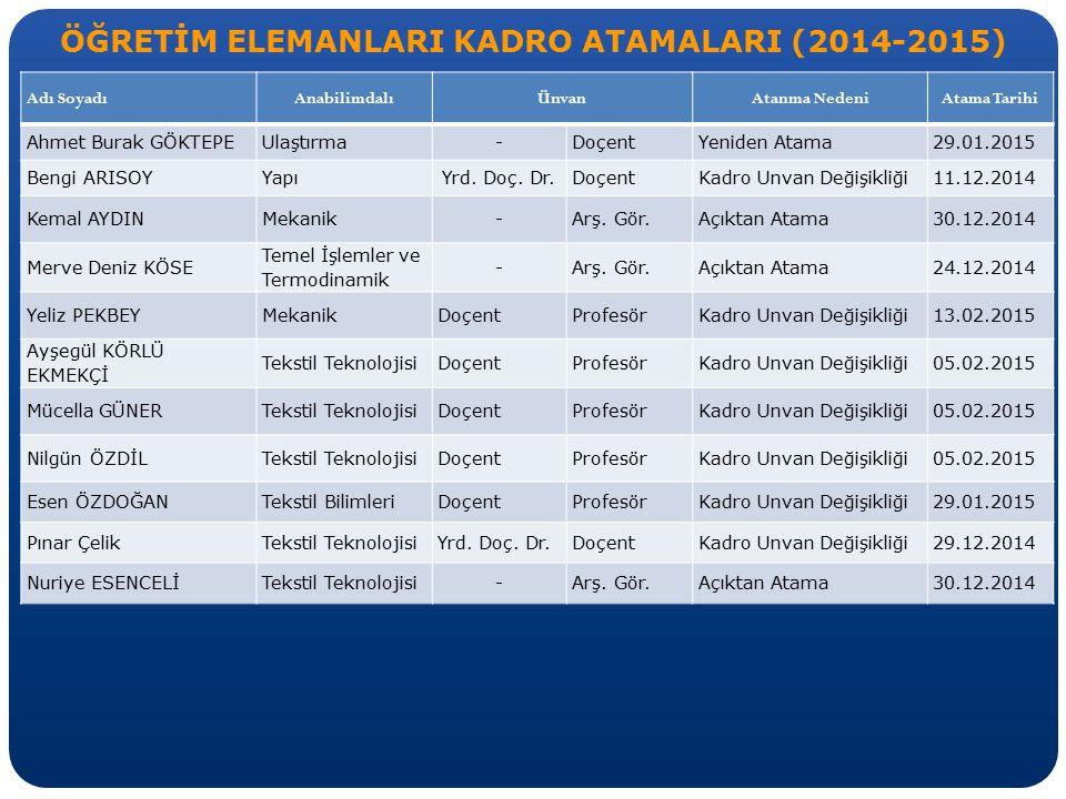 ÖĞRETİM ELEMANLARI KADRO ATAMALARI (2014-2015)