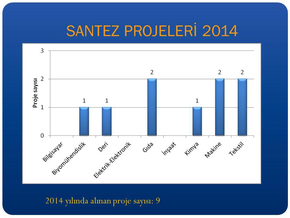 SANTEZ PROJELERİ 2014 2014 yılında alınan proje sayısı: 9