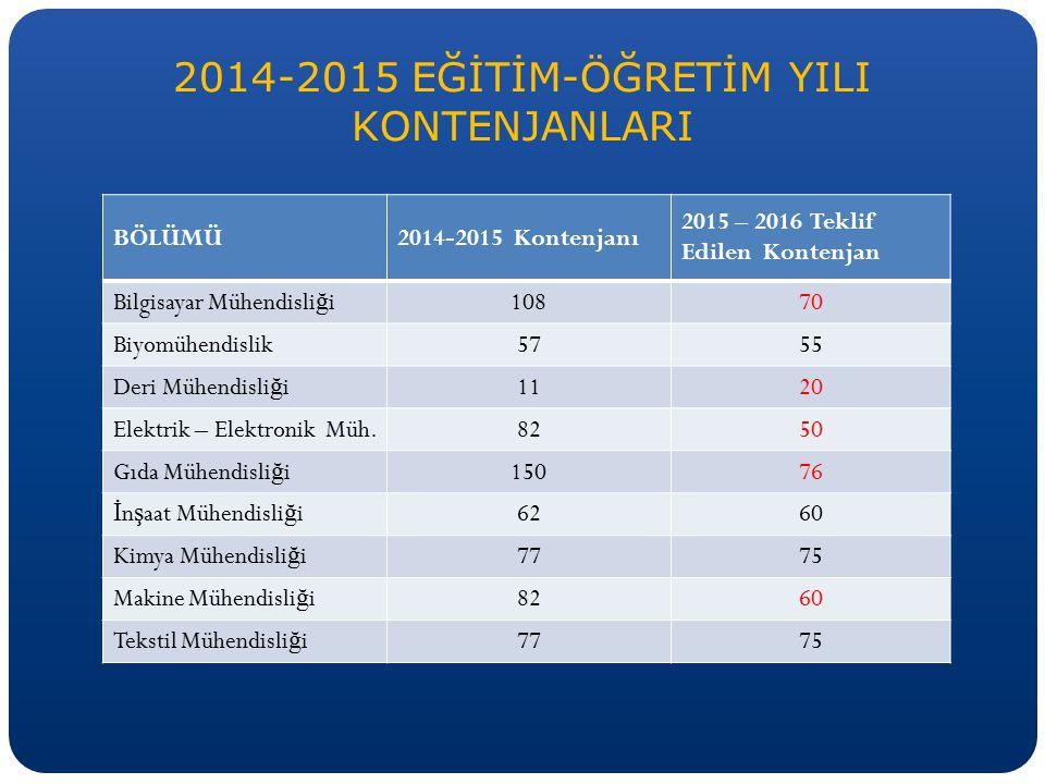 2014-2015 EĞİTİM-ÖĞRETİM YILI KONTENJANLARI