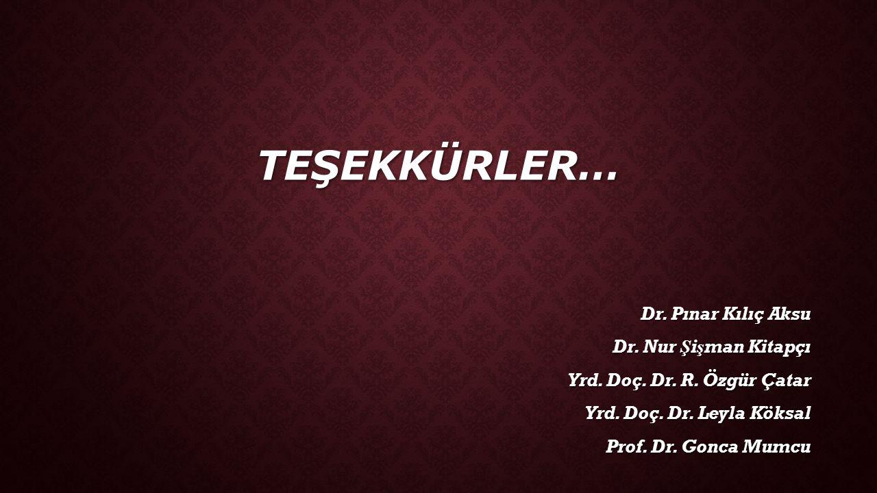 TEŞEKKÜRLER… Dr. Pınar Kılıç Aksu Dr. Nur Şişman Kitapçı