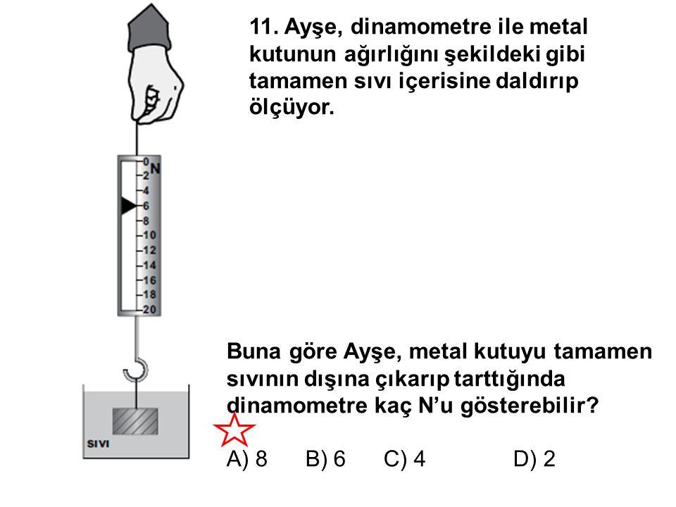 11. Ayşe, dinamometre ile metal