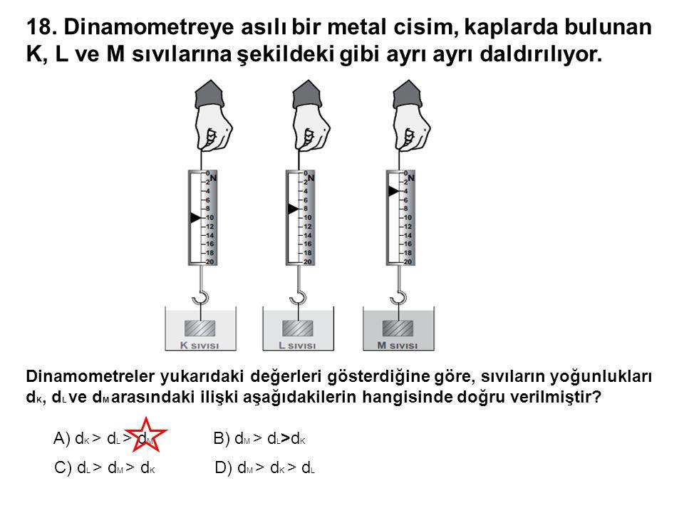 18. Dinamometreye asılı bir metal cisim, kaplarda bulunan K, L ve M sıvılarına şekildeki gibi ayrı ayrı daldırılıyor.