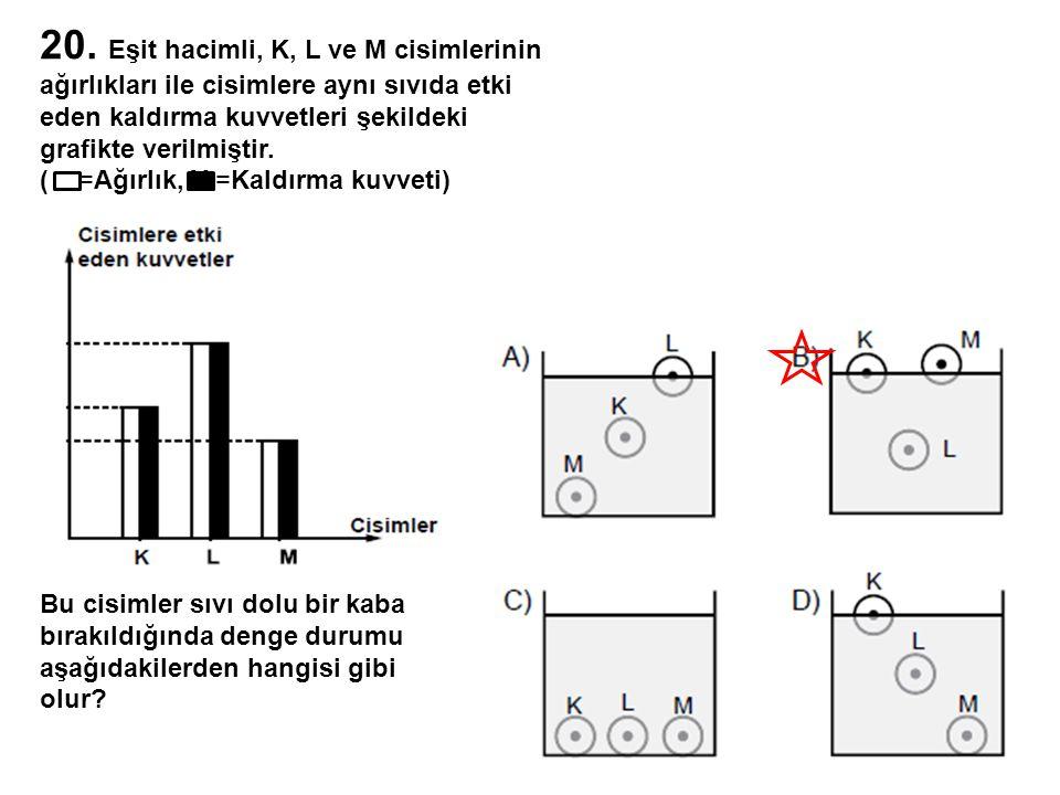 20. Eşit hacimli, K, L ve M cisimlerinin ağırlıkları ile cisimlere aynı sıvıda etki eden kaldırma kuvvetleri şekildeki grafikte verilmiştir.
