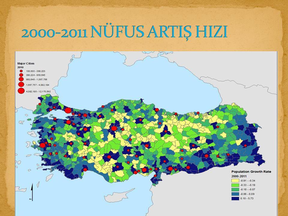 2000-2011 NÜFUS ARTIŞ HIZI