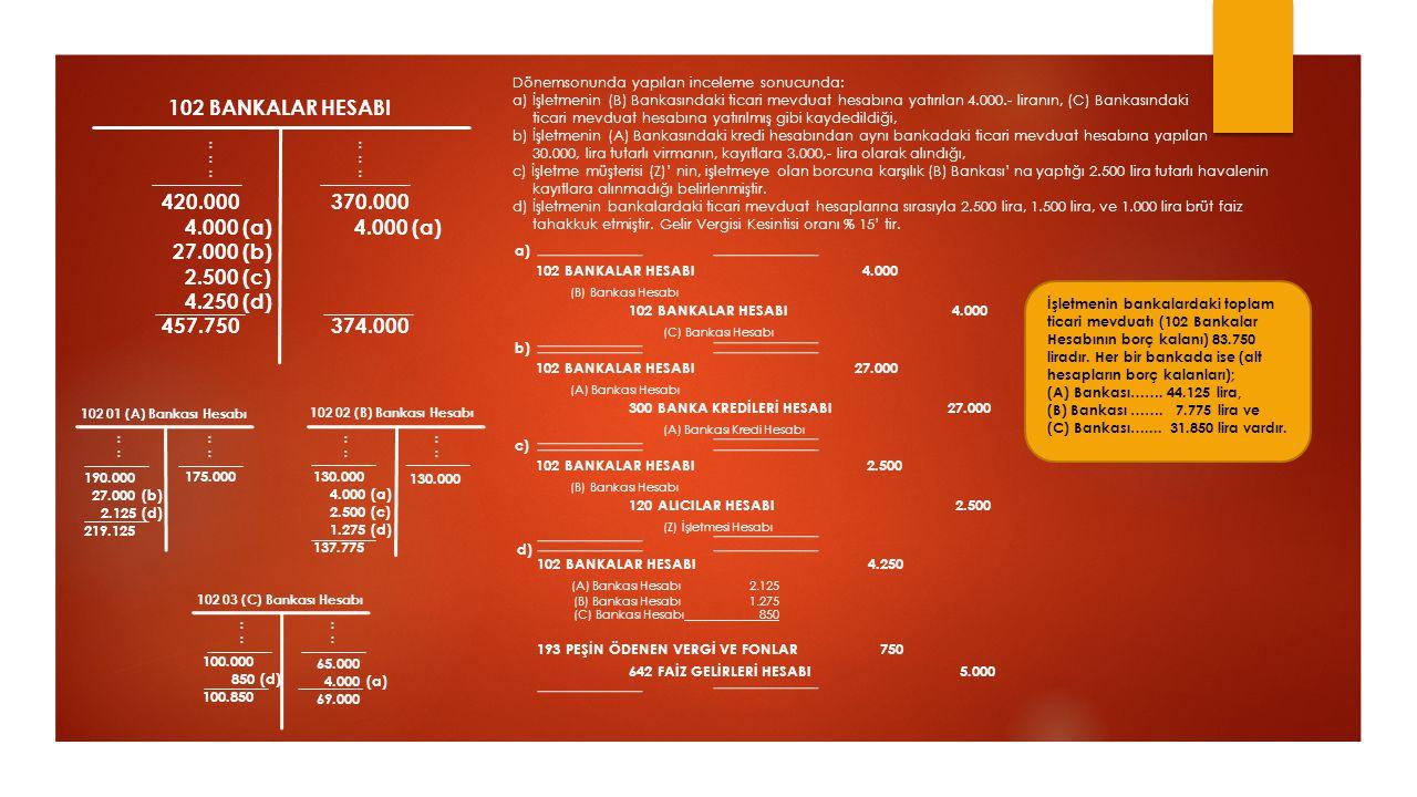 102 BANKALAR HESABI 420.000 370.000 4.000 (a) 4.000 (a) 27.000 (b)