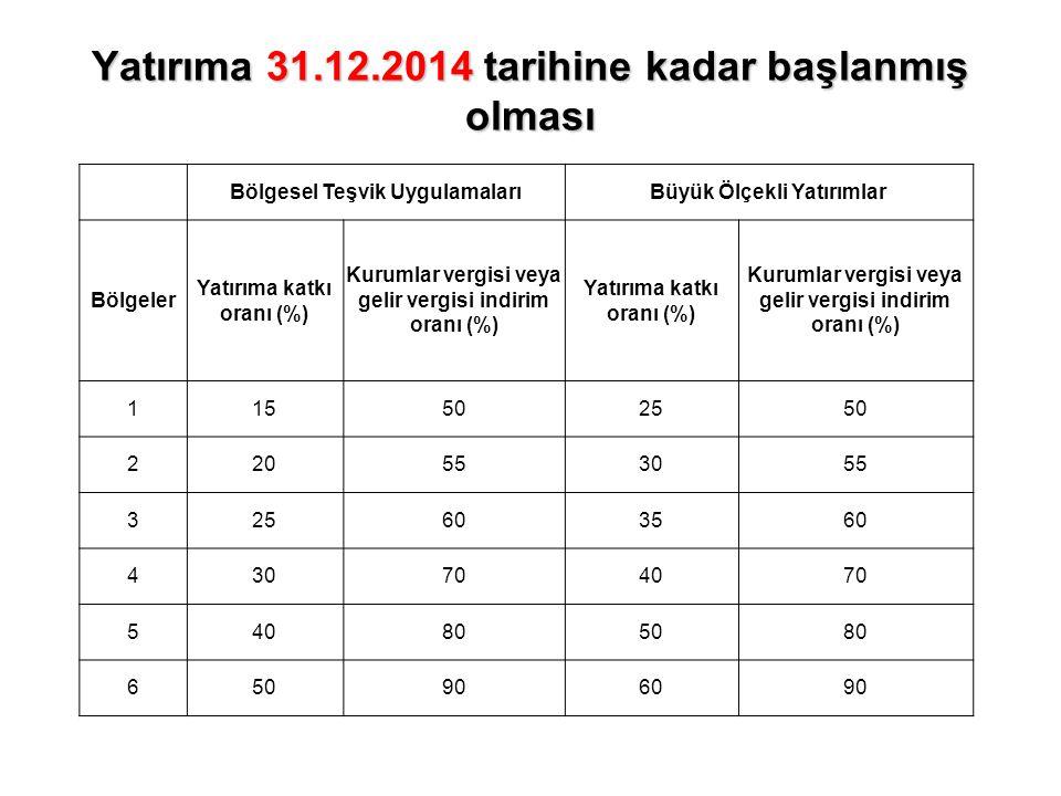 Yatırıma 31.12.2014 tarihine kadar başlanmış olması
