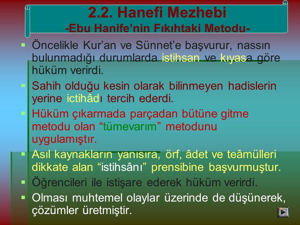 -Ebu Hanife'nin Fıkıhtaki Metodu-