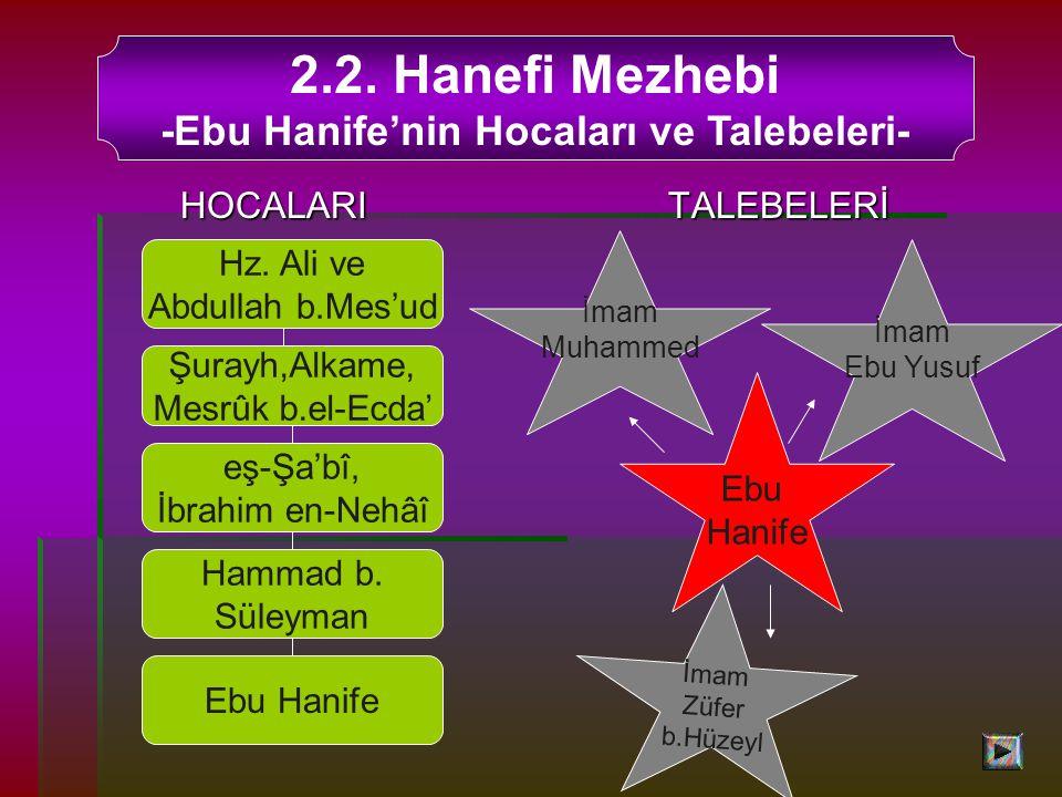 -Ebu Hanife'nin Hocaları ve Talebeleri-