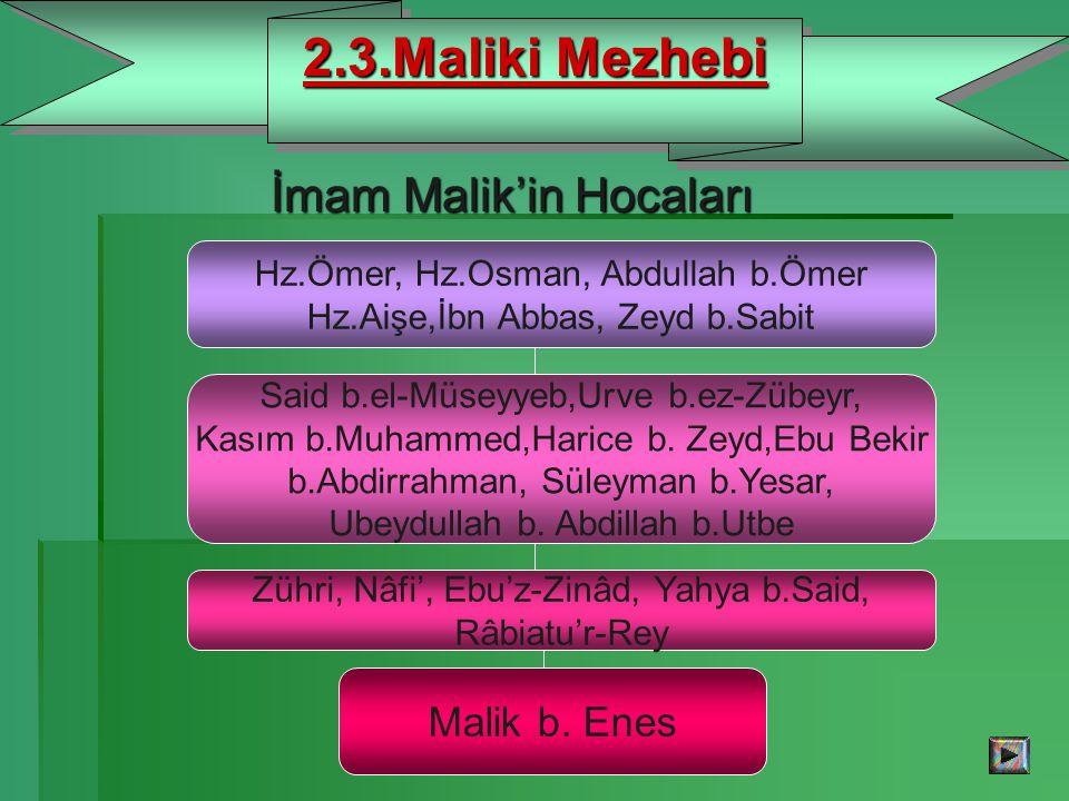 2.3.Maliki Mezhebi İmam Malik'in Hocaları Malik b. Enes