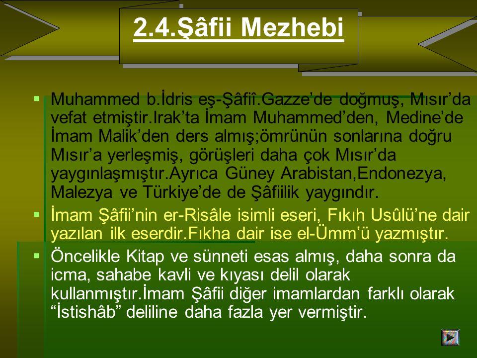 2.4.Şâfii Mezhebi