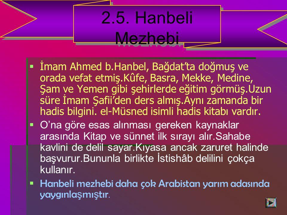 2.5. Hanbeli Mezhebi