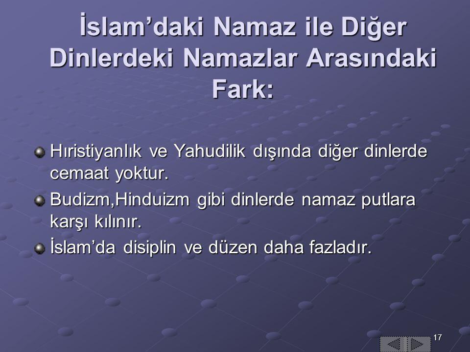 İslam'daki Namaz ile Diğer Dinlerdeki Namazlar Arasındaki Fark:
