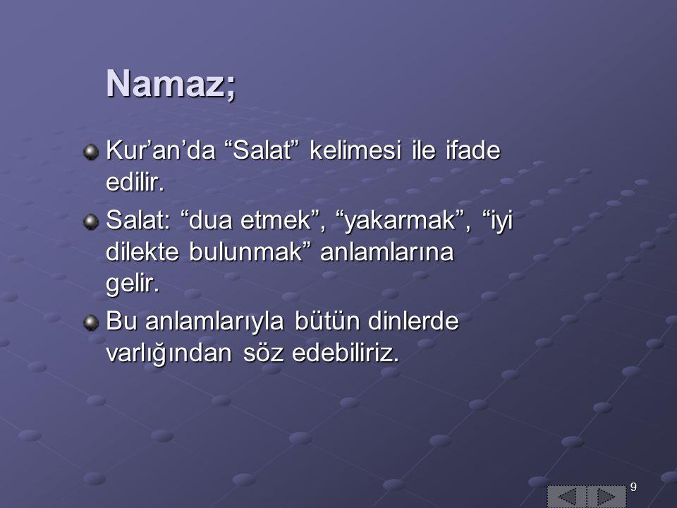 Namaz; Kur'an'da Salat kelimesi ile ifade edilir.