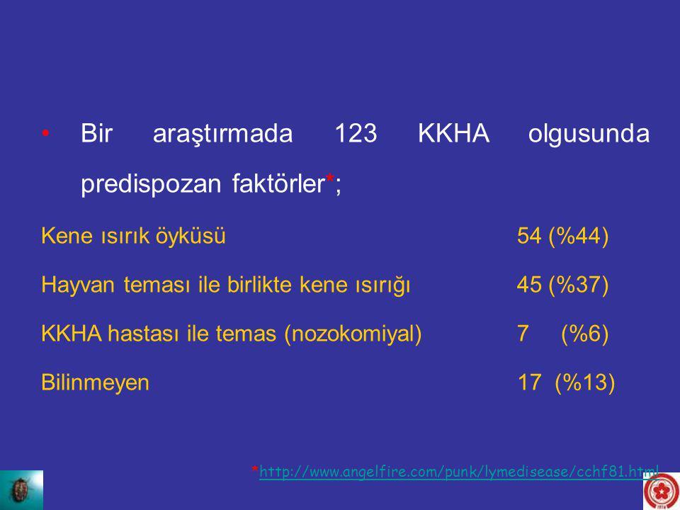 Bir araştırmada 123 KKHA olgusunda predispozan faktörler*;