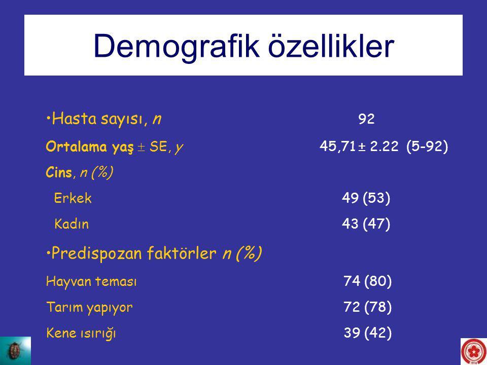 Demografik özellikler