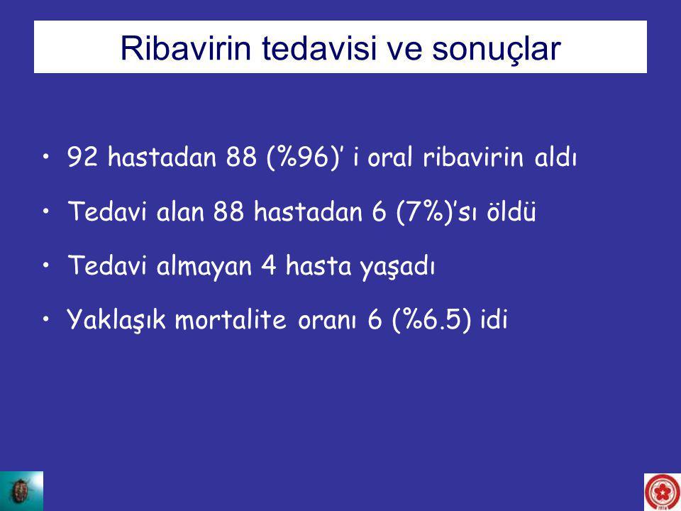Ribavirin tedavisi ve sonuçlar