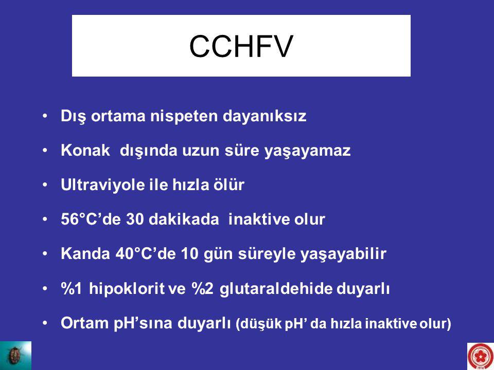 CCHFV Dış ortama nispeten dayanıksız Konak dışında uzun süre yaşayamaz