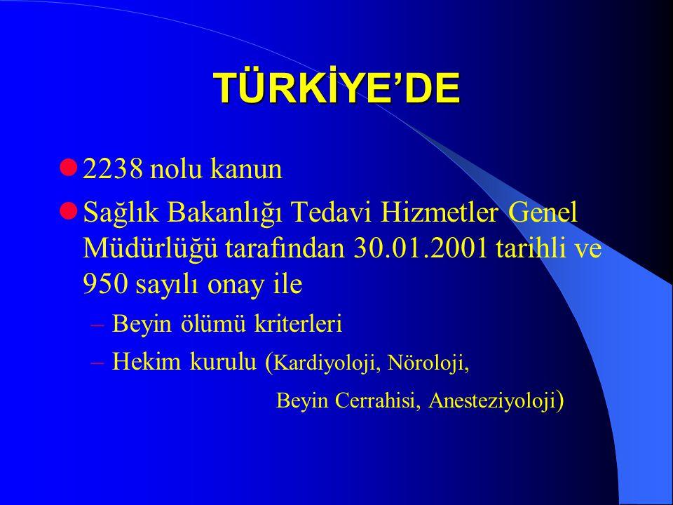 TÜRKİYE'DE 2238 nolu kanun. Sağlık Bakanlığı Tedavi Hizmetler Genel Müdürlüğü tarafından 30.01.2001 tarihli ve 950 sayılı onay ile.