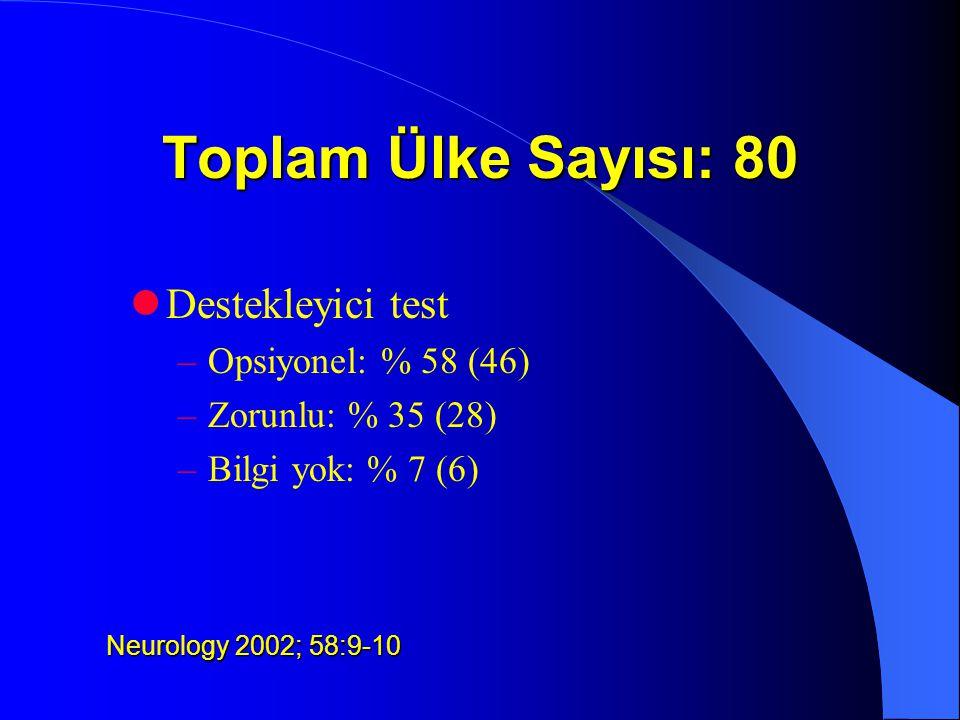Toplam Ülke Sayısı: 80 Destekleyici test Opsiyonel: % 58 (46)