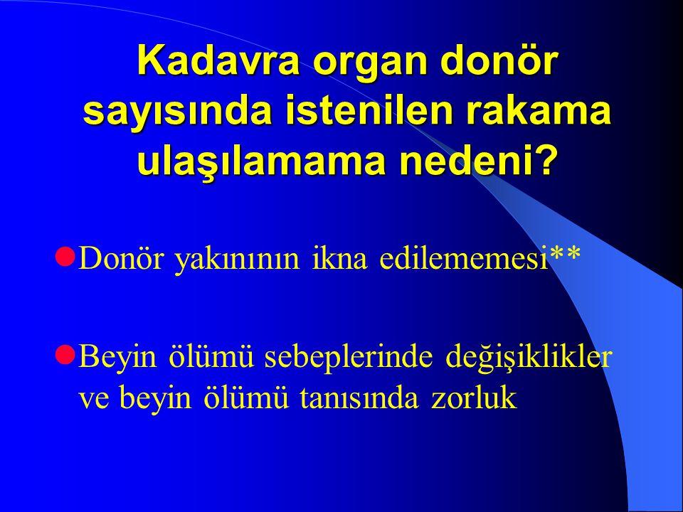 Kadavra organ donör sayısında istenilen rakama ulaşılamama nedeni
