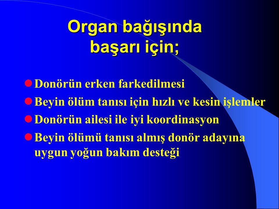 Organ bağışında başarı için;