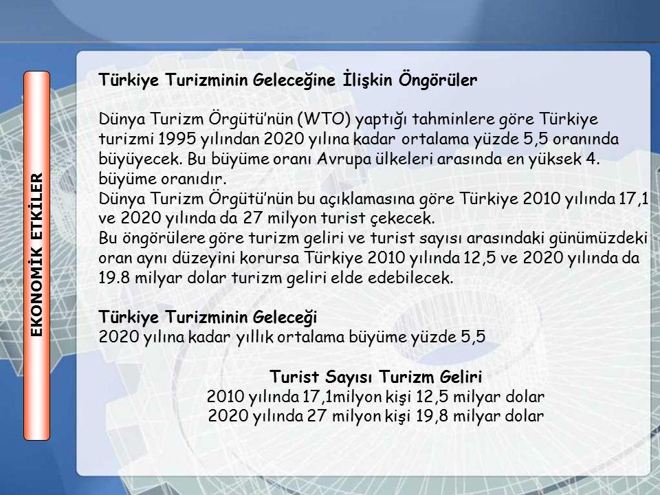 Türkiye Turizminin Geleceğine İlişkin Öngörüler