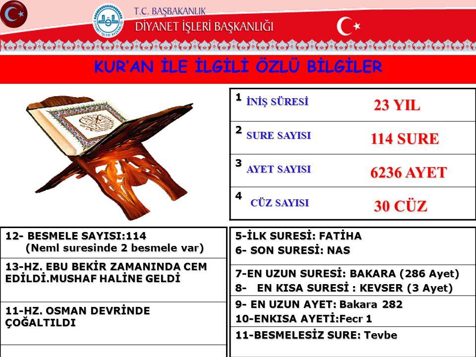 KUR'AN İLE İLGİLİ ÖZLÜ BİLGİLER