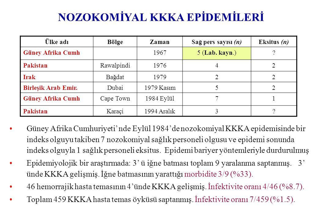 NOZOKOMİYAL KKKA EPİDEMİLERİ