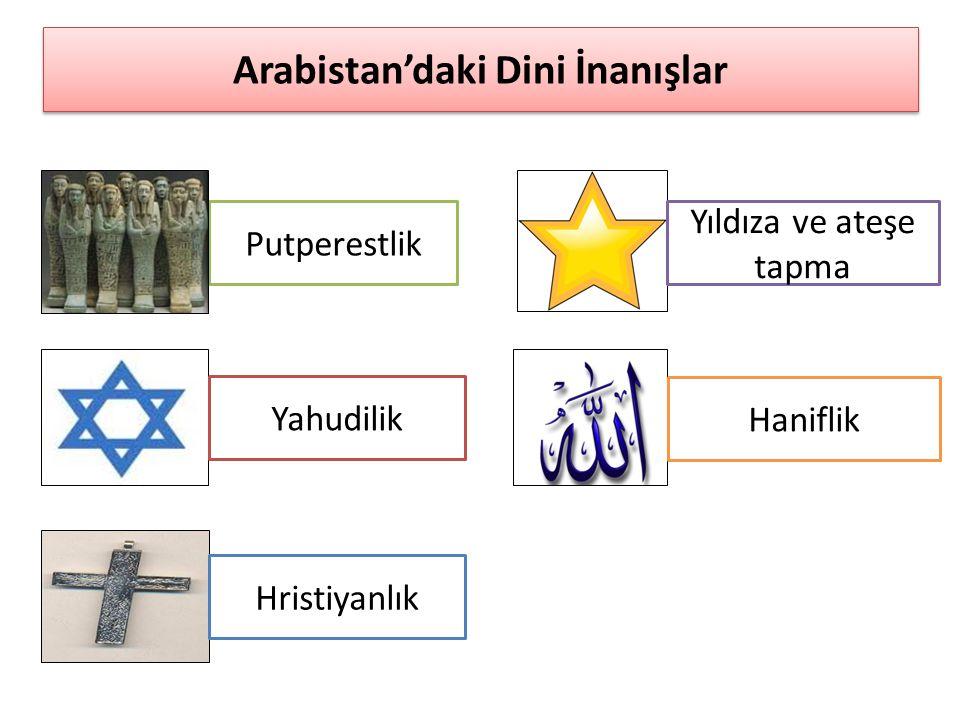 Arabistan'daki Dini İnanışlar
