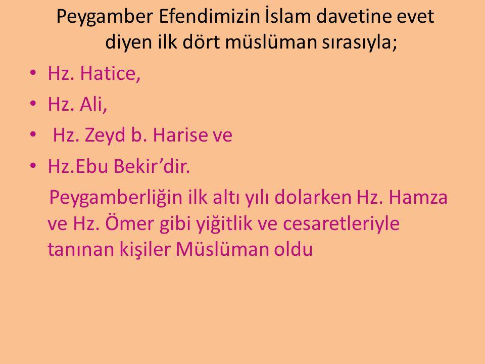 Peygamber Efendimizin İslam davetine evet diyen ilk dört müslüman sırasıyla;