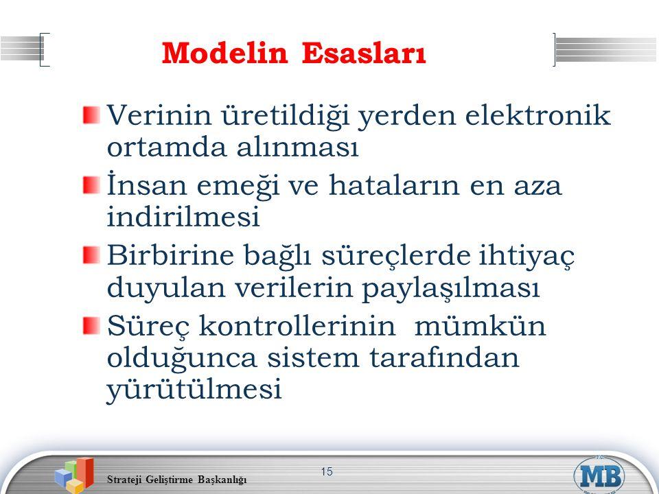 Modelin Esasları Verinin üretildiği yerden elektronik ortamda alınması