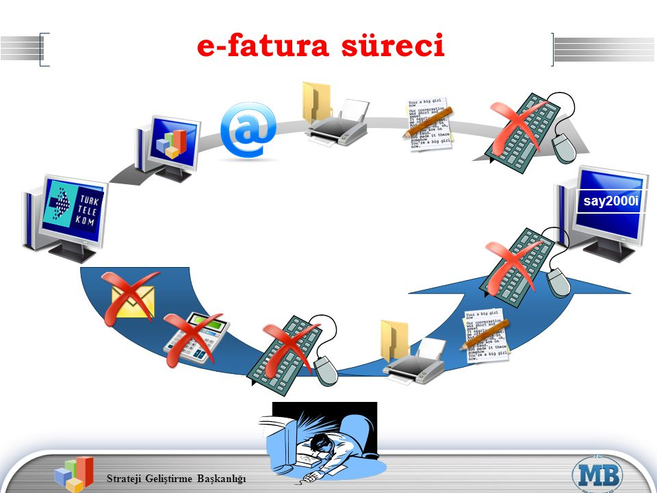 e-fatura süreci say2000i