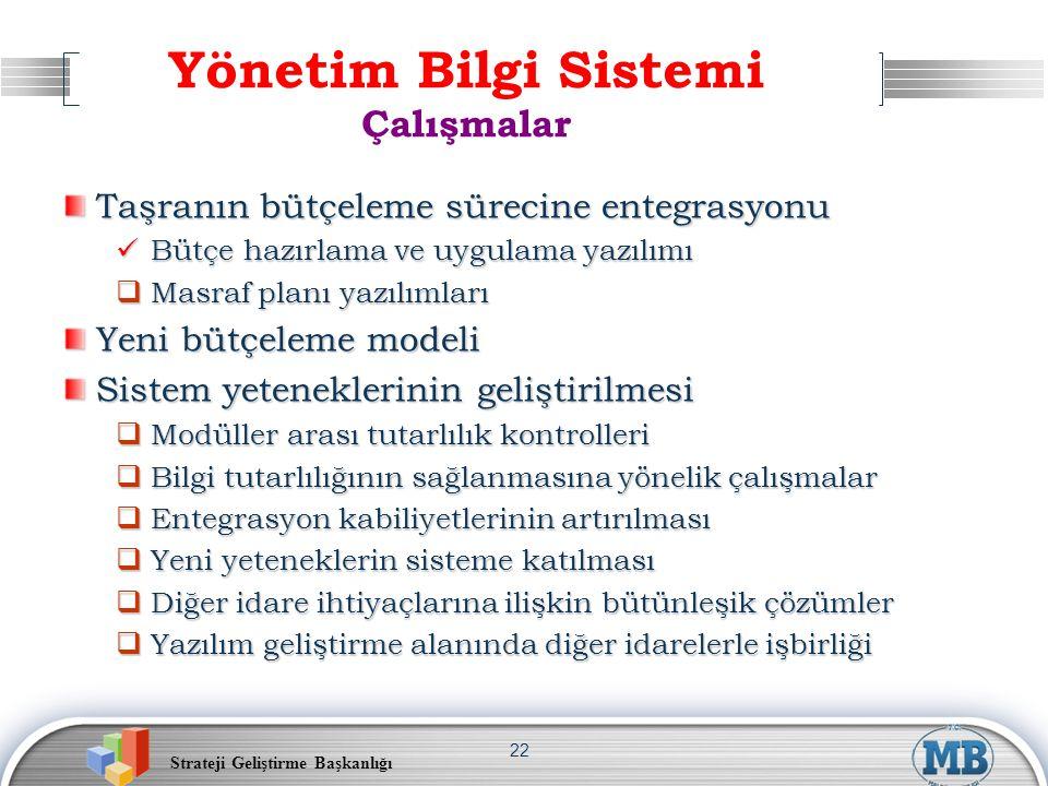 Yönetim Bilgi Sistemi Çalışmalar
