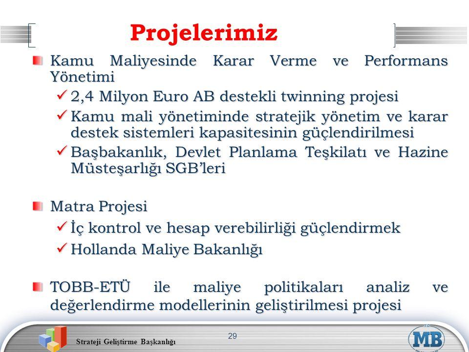 Projelerimiz Kamu Maliyesinde Karar Verme ve Performans Yönetimi